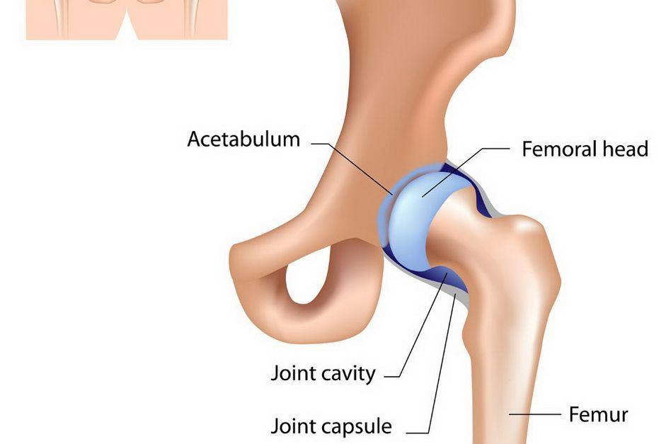 Artroza, artrozele, Bazin pentru artroza articulației gleznei