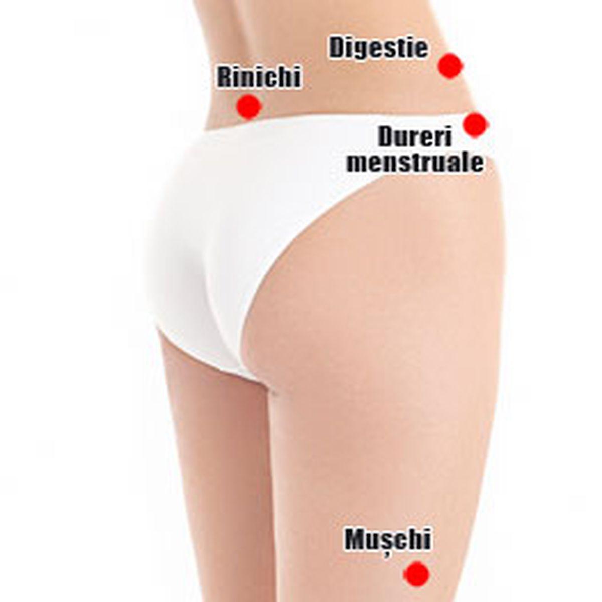 magneți pentru dureri de șold mijloace pentru refacerea cartilajului coloanei vertebrale