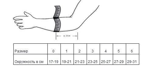 artroza articulației cotului cu 1-2 grade articulațiile de pe falangele degetelor doare