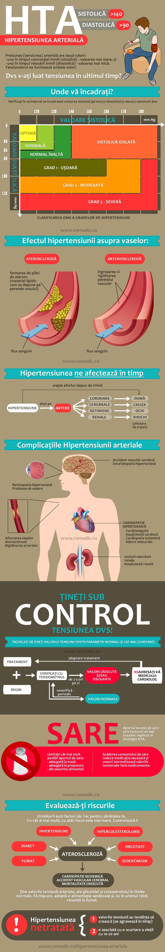 antibiotice pentru dureri articulare și musculare