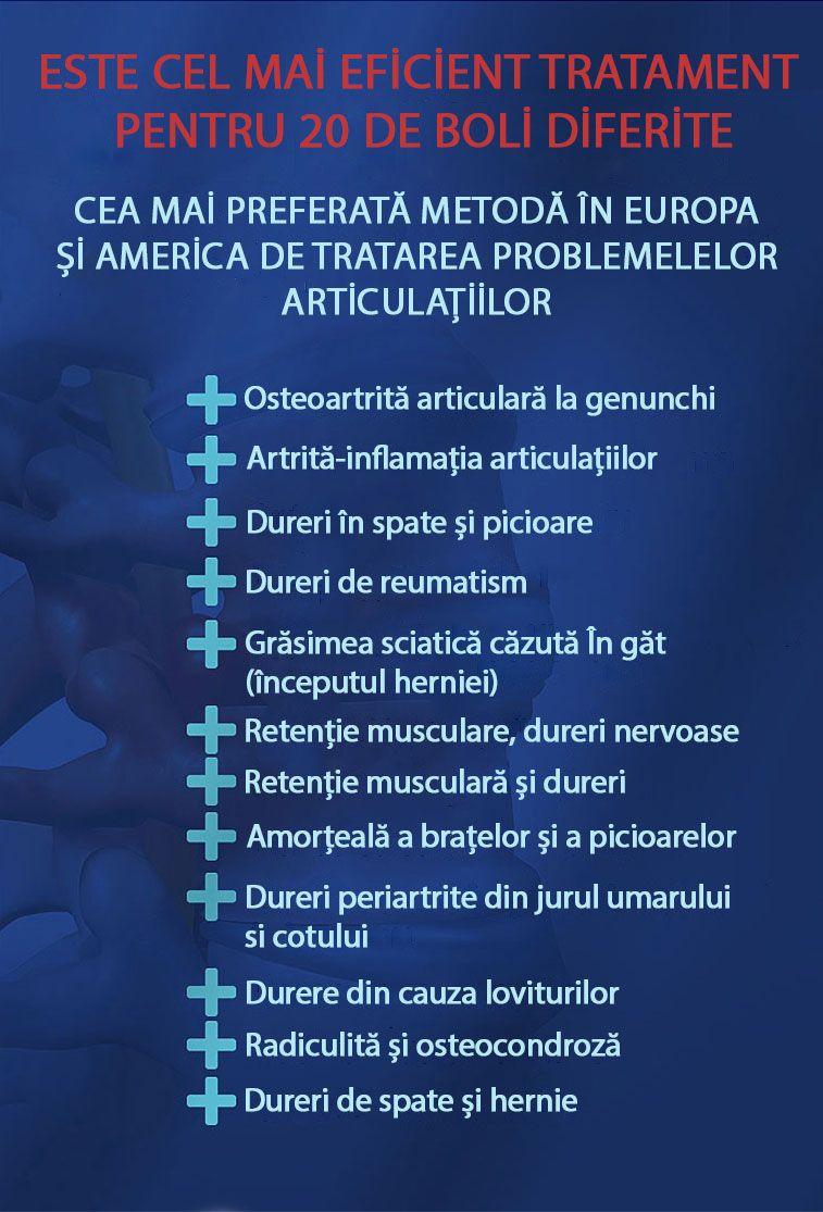 boli ale articulațiilor umărului danele cu dureri articulare
