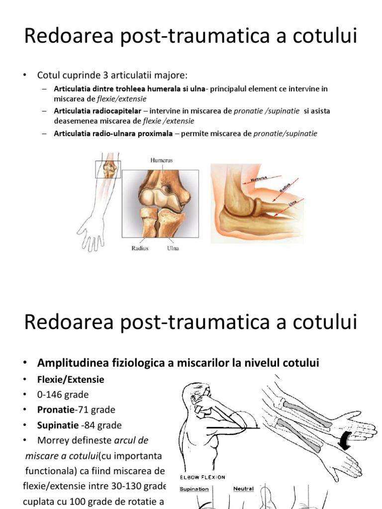 artrita posttraumatică a cotului medicamente cu condroitină cu glucozamină Preț