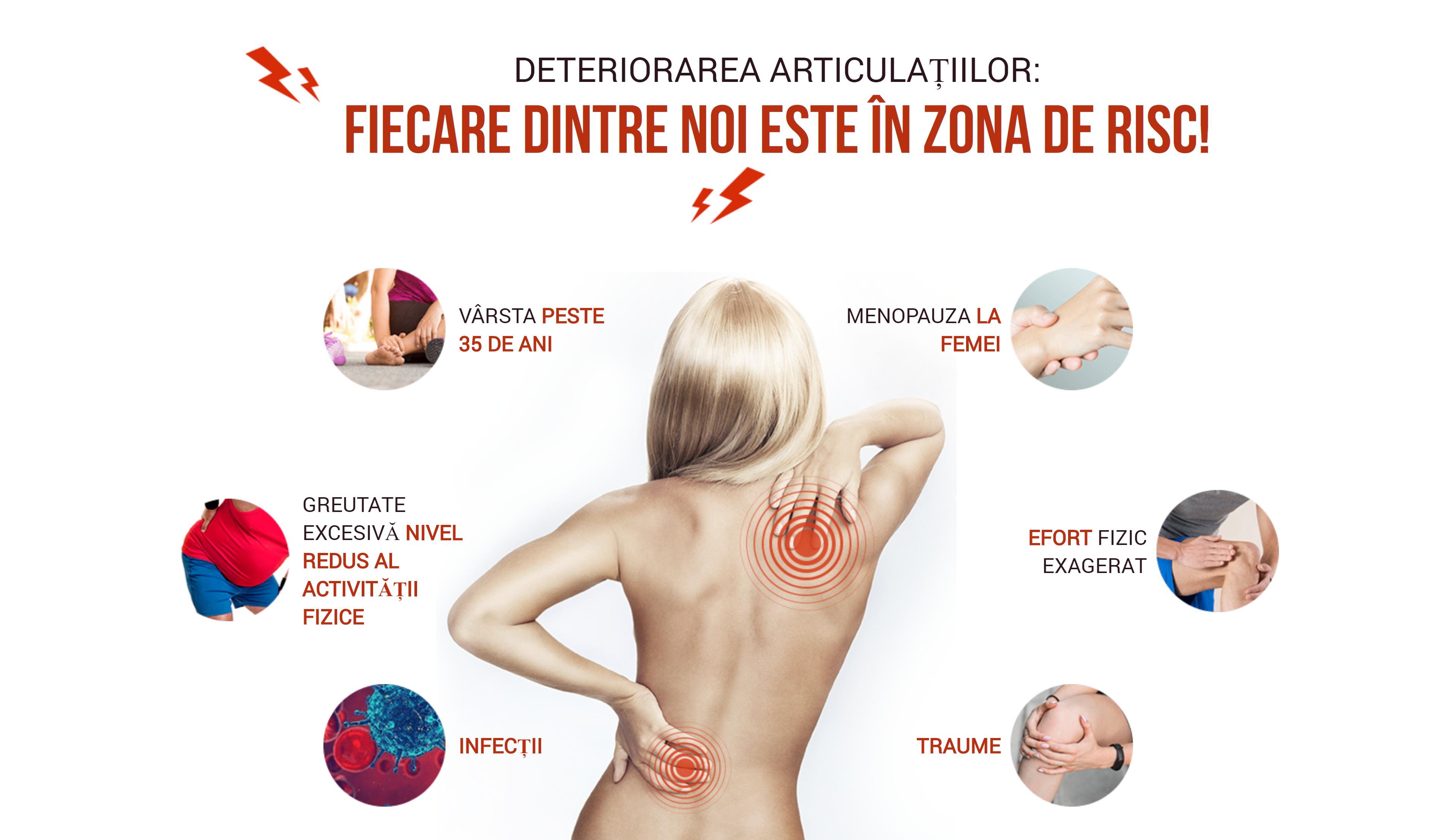 dureri articulare de la cipralex don pregătire pentru articulații